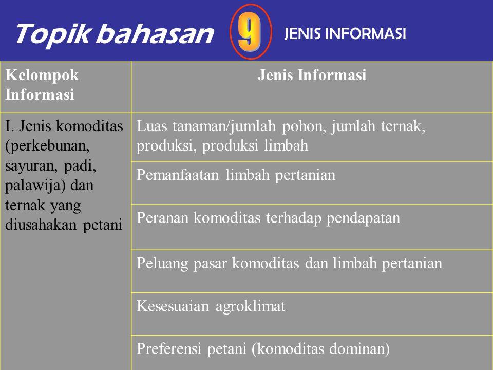 Topik bahasan JENIS INFORMASI Kelompok Informasi Jenis Informasi I.