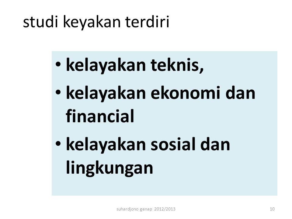 studi keyakan terdiri kelayakan teknis, kelayakan ekonomi dan financial kelayakan sosial dan lingkungan suhardjono genap 2012/201310