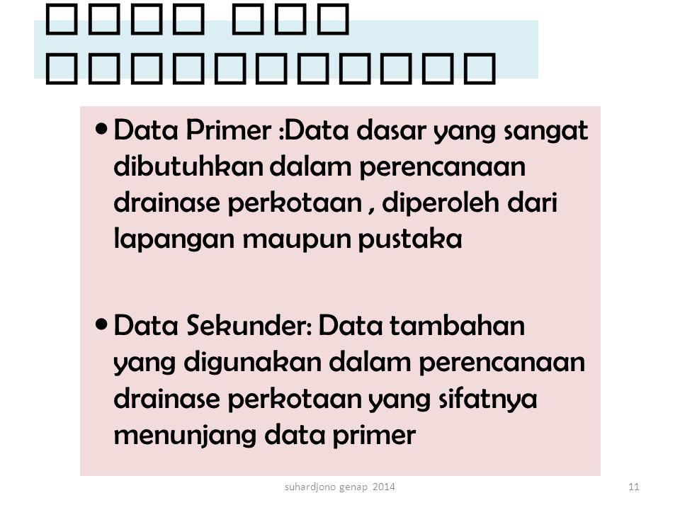 Data dan Persyaratan Data Primer :Data dasar yang sangat dibutuhkan dalam perencanaan drainase perkotaan, diperoleh dari lapangan maupun pustaka Data Sekunder: Data tambahan yang digunakan dalam perencanaan drainase perkotaan yang sifatnya menunjang data primer suhardjono genap 201411