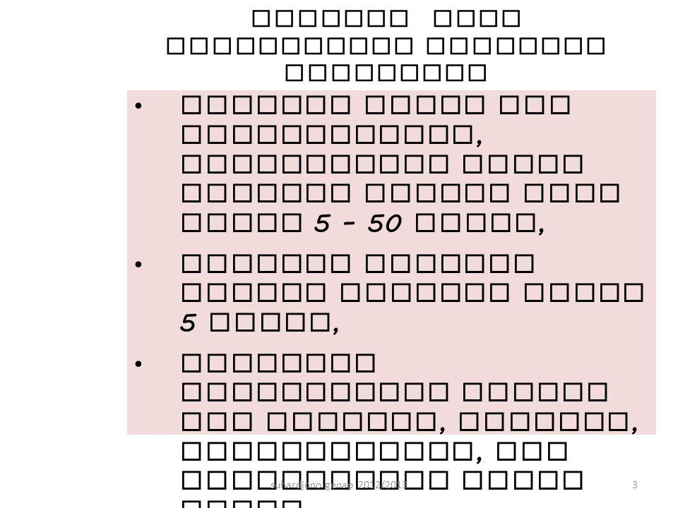 Prinsip umum perencanaan drainase perkotaan Saluran induk dan fasilitasnya, menggunakan debit rencana dengan kala ulang 5 – 50 tahun, Saluran tersier dengan periode ulang 5 tahun, Memenuhi persyaratan teknis dan praktis, operasi, pemeliharaan, dan pengelolaan harus mudah, Fasilitas dan sistem drainase yang telah ada diusahakan dapat dimanfaatkan, suhardjono genap 2012/20133