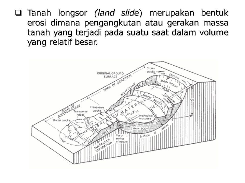  Tanah longsor (land slide) merupakan bentuk erosi dimana pengangkutan atau gerakan massa tanah yang terjadi pada suatu saat dalam volume yang relati