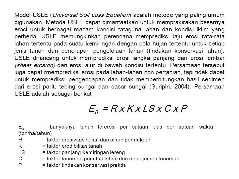 Model USLE (Universal Soil Loss Equation) adalah metode yang paling umum digunakan. Metoda USLE dapat dimanfaatkan untuk memprakirakan besarnya erosi