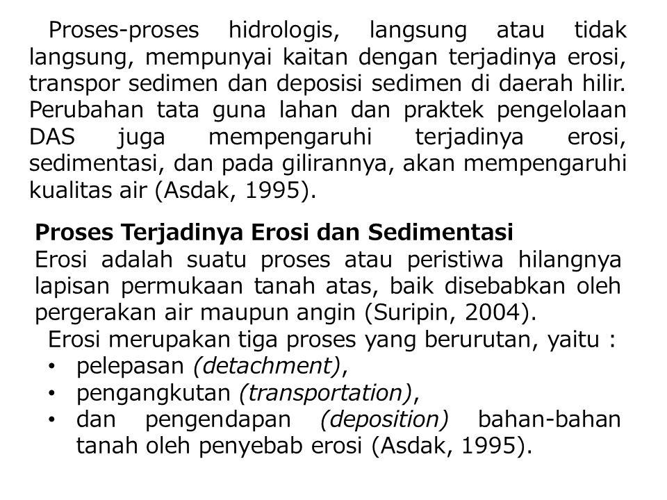 Proses-proses hidrologis, langsung atau tidak langsung, mempunyai kaitan dengan terjadinya erosi, transpor sedimen dan deposisi sedimen di daerah hili
