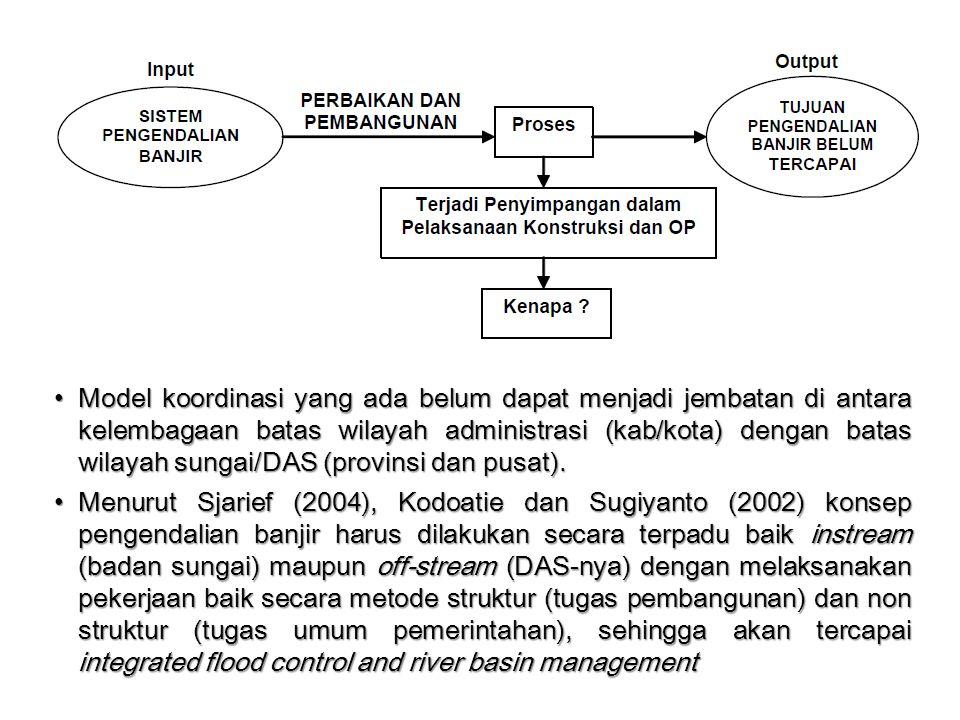 Model koordinasi yang ada belum dapat menjadi jembatan di antara kelembagaan batas wilayah administrasi (kab/kota) dengan batas wilayah sungai/DAS (pr