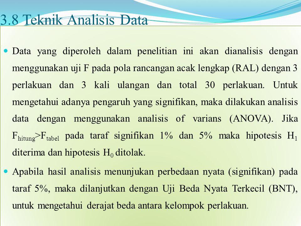 3.8 Teknik Analisis Data Data yang diperoleh dalam penelitian ini akan dianalisis dengan menggunakan uji F pada pola rancangan acak lengkap (RAL) deng