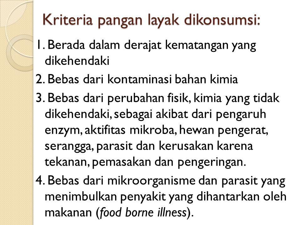 Kriteria pangan layak dikonsumsi: 1. Berada dalam derajat kematangan yang dikehendaki 2. Bebas dari kontaminasi bahan kimia 3. Bebas dari perubahan fi