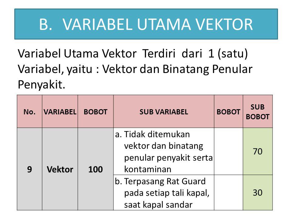 B.VARIABEL UTAMA VEKTOR Variabel Utama Vektor Terdiri dari 1 (satu) Variabel, yaitu : Vektor dan Binatang Penular Penyakit.