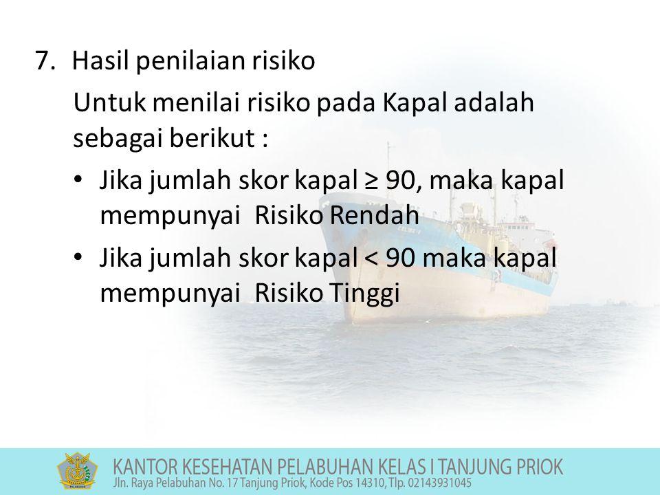 7.Hasil penilaian risiko Untuk menilai risiko pada Kapal adalah sebagai berikut : Jika jumlah skor kapal ≥ 90, maka kapal mempunyai Risiko Rendah Jika jumlah skor kapal < 90 maka kapal mempunyai Risiko Tinggi
