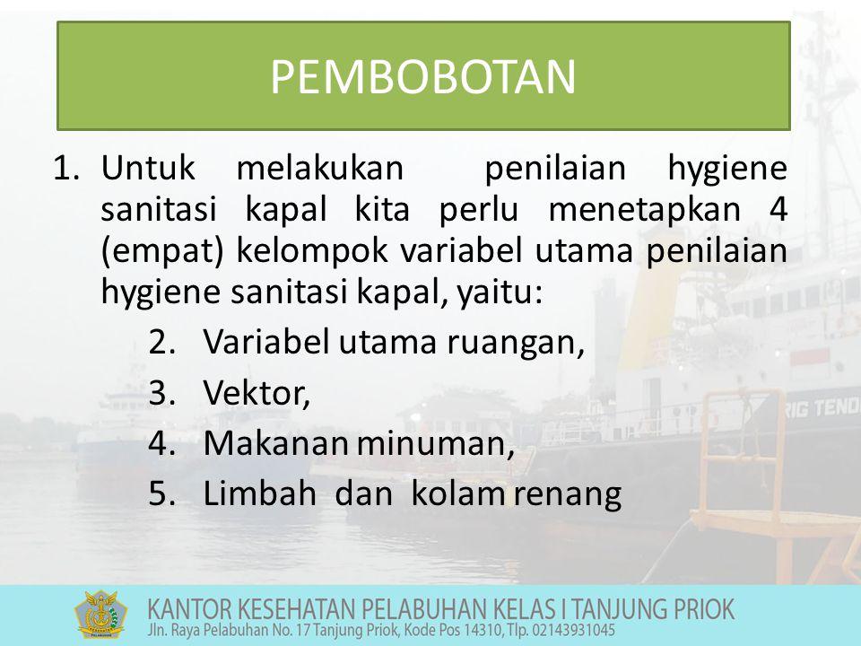 No.VARIABELBOBOTSUB VARIABEL SUB BOBOT 11Air Minum40 a.Tersedia air minum (Tersedia air yang langsung dapat diminum melalui proses pengolahan terlebih dahulu ) 40 b.Kualitas air memenuhi syarat (Secara phisik jernih, tidak berbau dan tidak berasa, pH = 6,5 - 8,5) 40 c.Saluran dan alat pengambilan air serta tempat penyimpanannya bersih 20 12Air Bersih 50 a.Kualitas air memenuhi syarat (Secara phisik jernih, tidak berasa, tidak berbau (pH = 6,5 - 8, dan sisa chlor 0,2 - 0,4 ppm) 40 b.Jumlah air mencukupi untuk kebutuhan awak kapal 40 c.Saluran dan alat pengambilan air serta tempat penyimpanannya bersih ( Tidak tampak kotoran pada keran pengambilan air dan alat pengambilnya 20