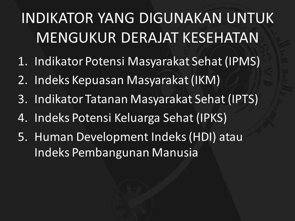 INDIKATOR YANG DIGUNAKAN UNTUK MENGUKUR DERAJAT KESEHATAN 1.Indikator Potensi Masyarakat Sehat (IPMS) 2.Indeks Kepuasan Masyarakat (IKM) 3.Indikator T