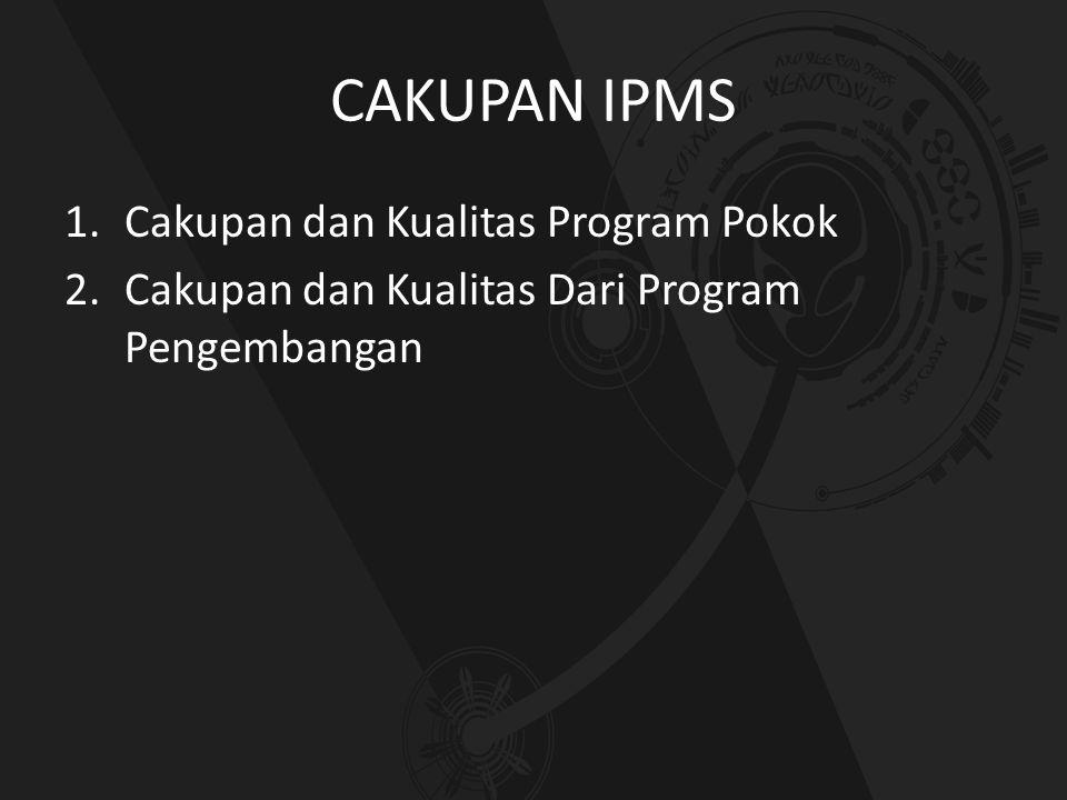 CAKUPAN IPMS 1.Cakupan dan Kualitas Program Pokok 2.Cakupan dan Kualitas Dari Program Pengembangan