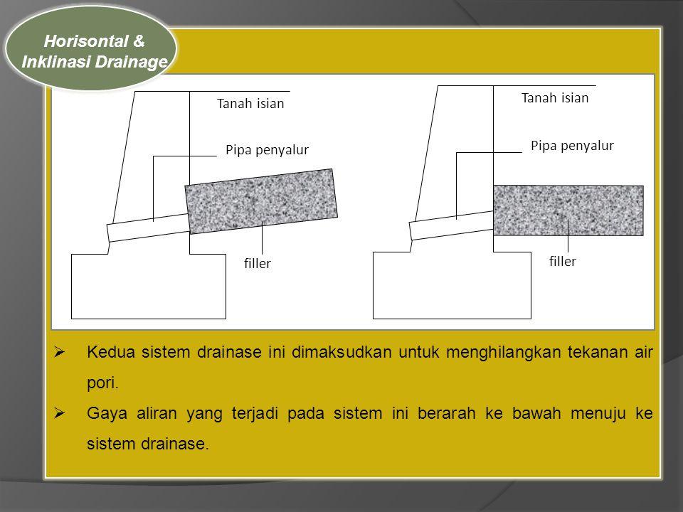  Kedua sistem drainase ini dimaksudkan untuk menghilangkan tekanan air pori.  Gaya aliran yang terjadi pada sistem ini berarah ke bawah menuju ke si