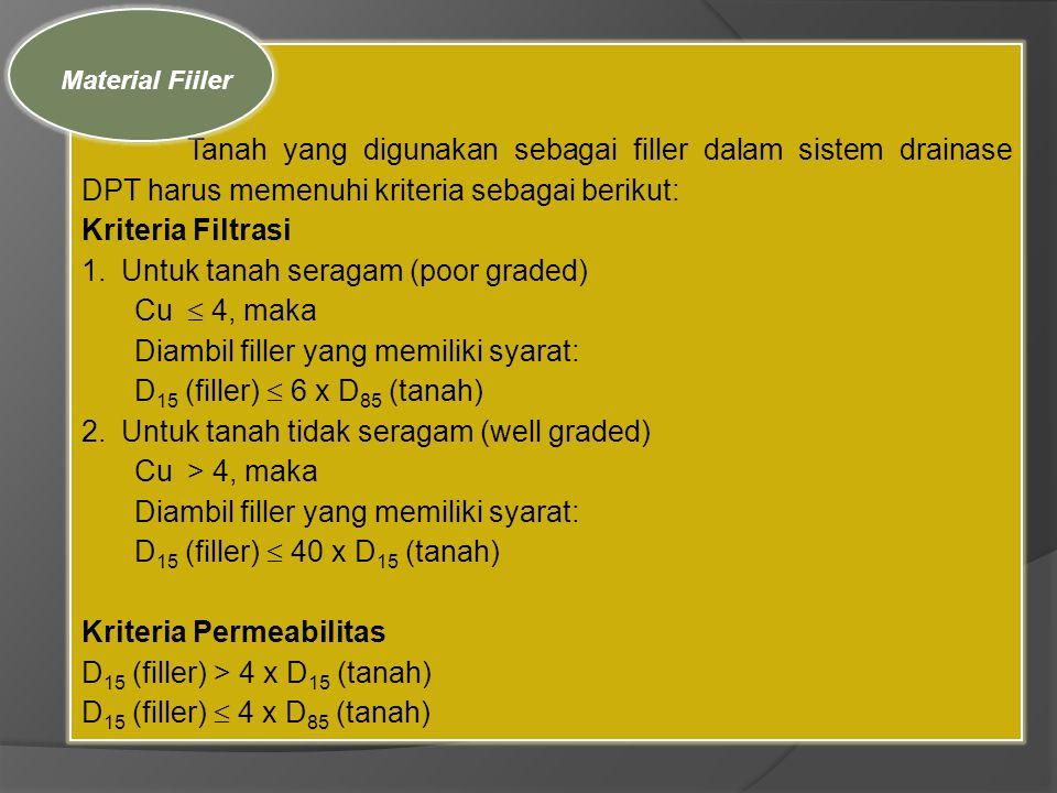 Tanah yang digunakan sebagai filler dalam sistem drainase DPT harus memenuhi kriteria sebagai berikut: Kriteria Filtrasi 1.Untuk tanah seragam (poor g