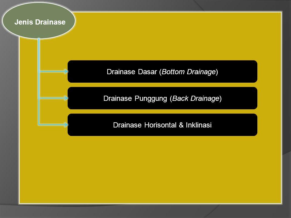 Jenis Drainase Drainase Dasar (Bottom Drainage) Drainase Punggung (Back Drainage) Drainase Horisontal & Inklinasi