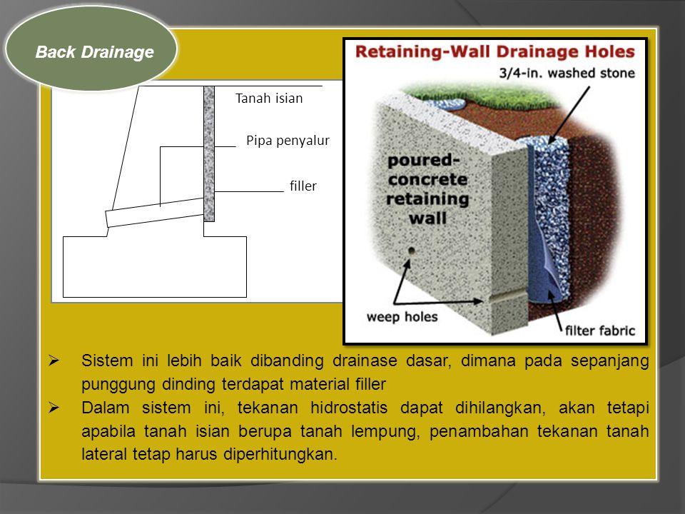  Sistem ini lebih baik dibanding drainase dasar, dimana pada sepanjang punggung dinding terdapat material filler  Dalam sistem ini, tekanan hidrosta