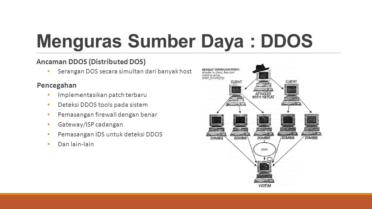 Menguras Sumber Daya : DDOS Ancaman DDOS (Distributed DOS) Serangan DOS secara simultan dari banyak host Pencegahan Implementasikan patch terbaru Dete