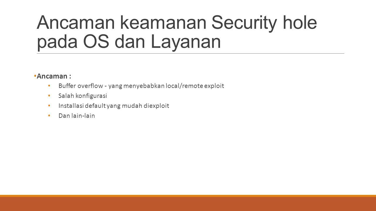 Ancaman keamanan Security hole pada OS dan Layanan Ancaman : Buffer overflow - yang menyebabkan local/remote exploit Salah konfigurasi Installasi defa