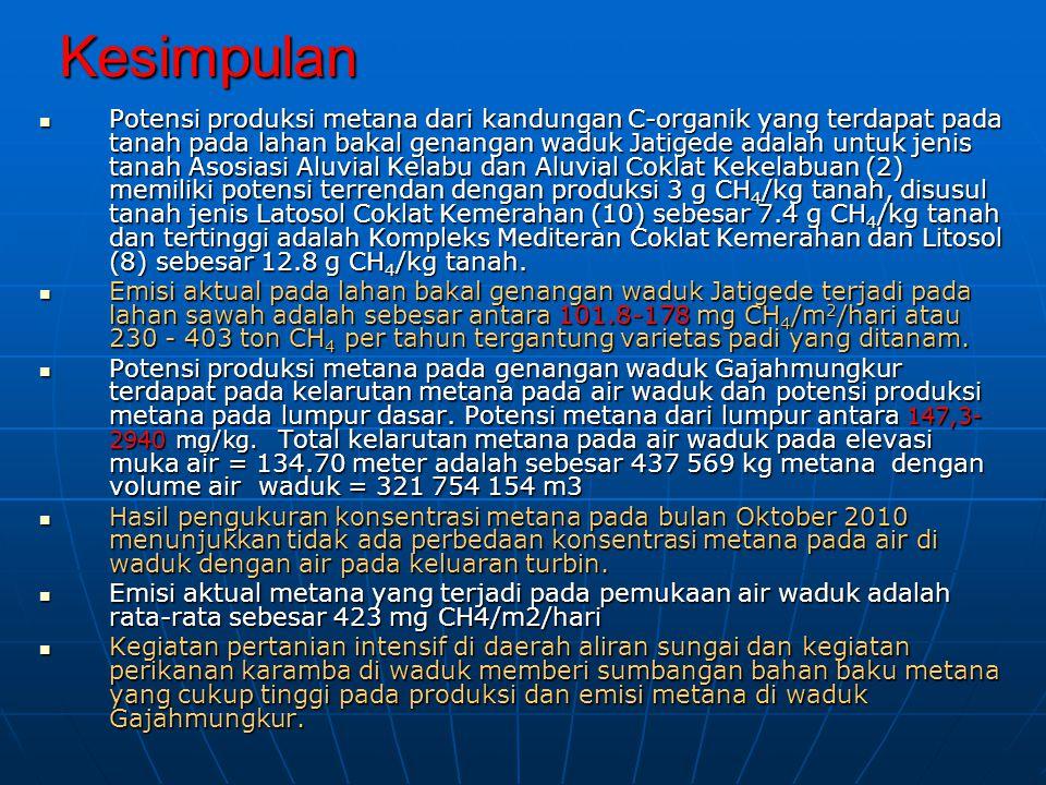 Kesimpulan Potensi produksi metana dari kandungan C-organik yang terdapat pada tanah pada lahan bakal genangan waduk Jatigede adalah untuk jenis tanah Asosiasi Aluvial Kelabu dan Aluvial Coklat Kekelabuan (2) memiliki potensi terrendan dengan produksi 3 g CH 4 /kg tanah, disusul tanah jenis Latosol Coklat Kemerahan (10) sebesar 7.4 g CH 4 /kg tanah dan tertinggi adalah Kompleks Mediteran Coklat Kemerahan dan Litosol (8) sebesar 12.8 g CH 4 /kg tanah.