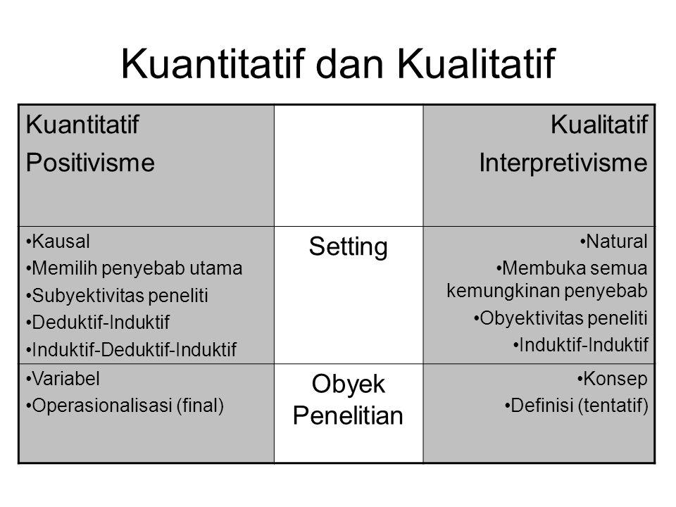 Kuantitatif dan Kualitatif Kuantitatif Positivisme Kualitatif Interpretivisme Kausal Memilih penyebab utama Subyektivitas peneliti Deduktif-Induktif I