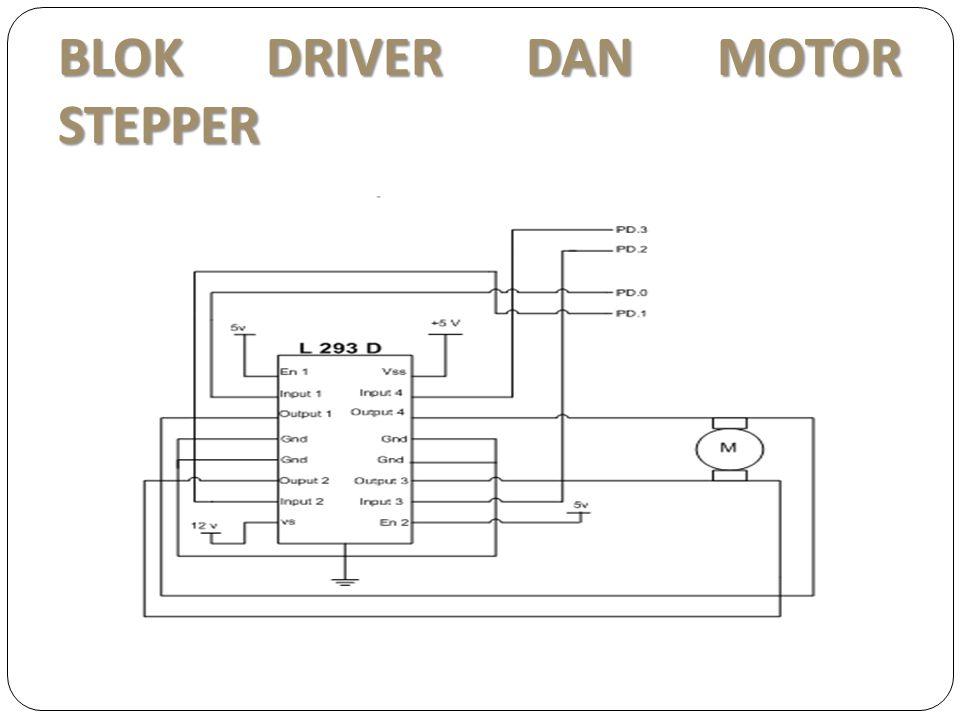 BLOK DRIVER DAN MOTOR STEPPER