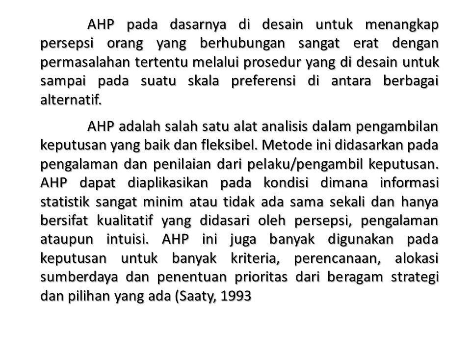 Hirarki AHP pada prioritas penentuan lokasi waduk