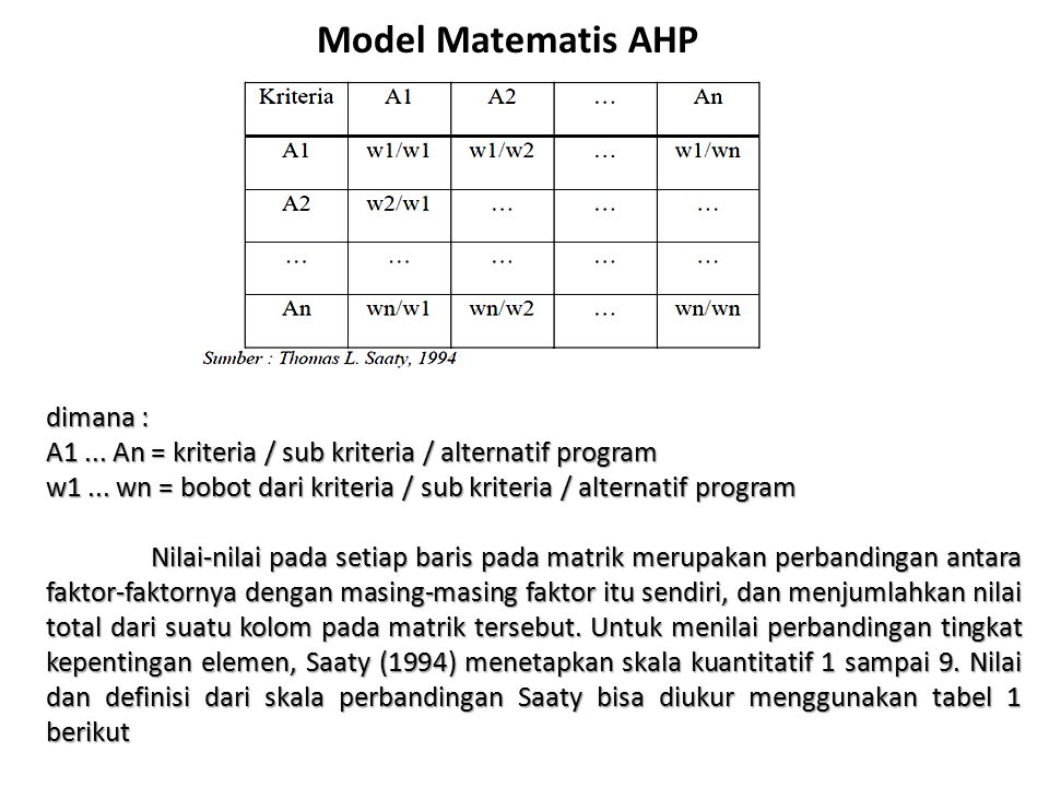Model Matematis AHP dimana : A1... An = kriteria / sub kriteria / alternatif program w1... wn = bobot dari kriteria / sub kriteria / alternatif progra