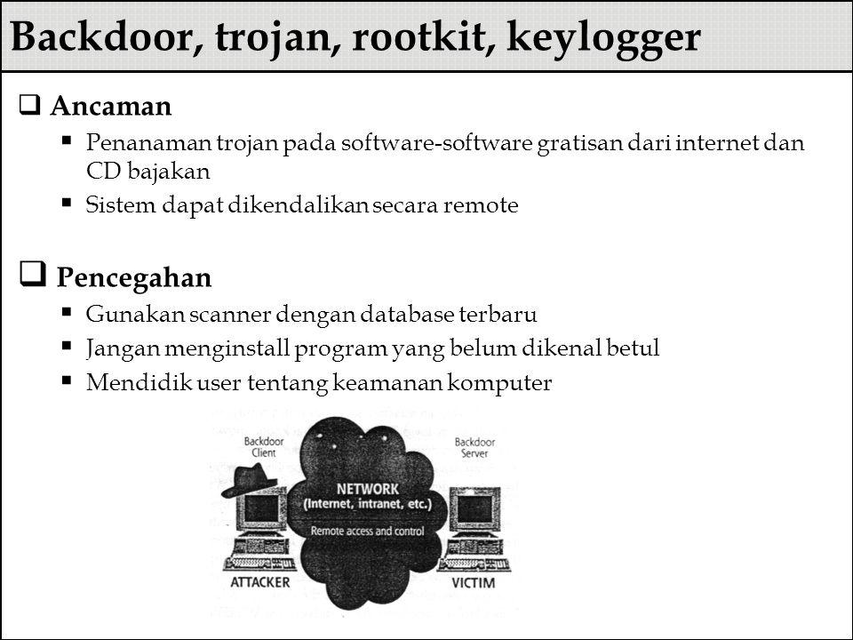Backdoor, trojan, rootkit, keylogger  Ancaman  Penanaman trojan pada software-software gratisan dari internet dan CD bajakan  Sistem dapat dikendal