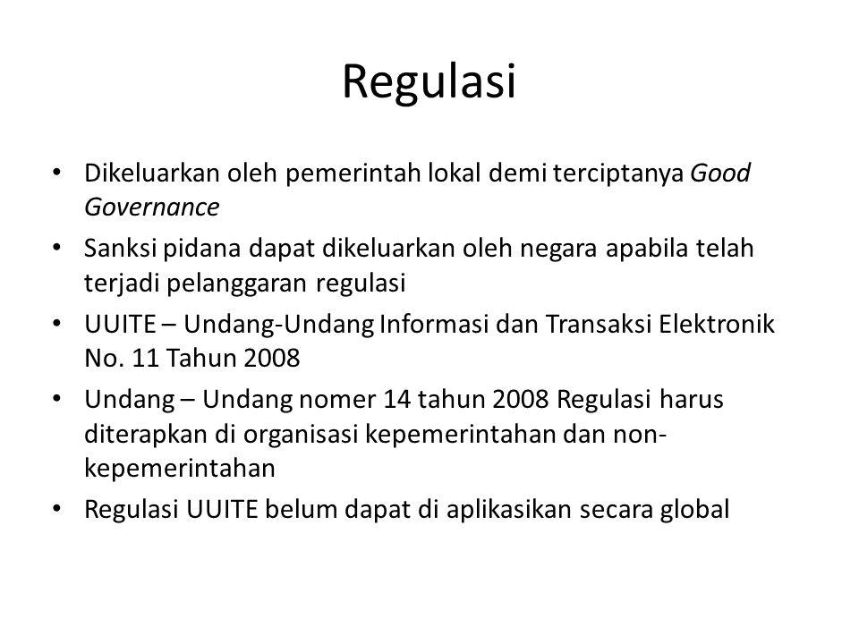 Regulasi Dikeluarkan oleh pemerintah lokal demi terciptanya Good Governance Sanksi pidana dapat dikeluarkan oleh negara apabila telah terjadi pelangga