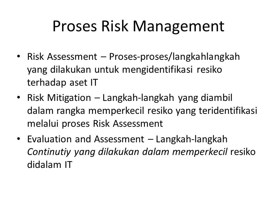 Proses Risk Management Risk Assessment – Proses-proses/langkahlangkah yang dilakukan untuk mengidentifikasi resiko terhadap aset IT Risk Mitigation –