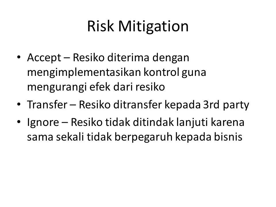 Risk Mitigation Accept – Resiko diterima dengan mengimplementasikan kontrol guna mengurangi efek dari resiko Transfer – Resiko ditransfer kepada 3rd p