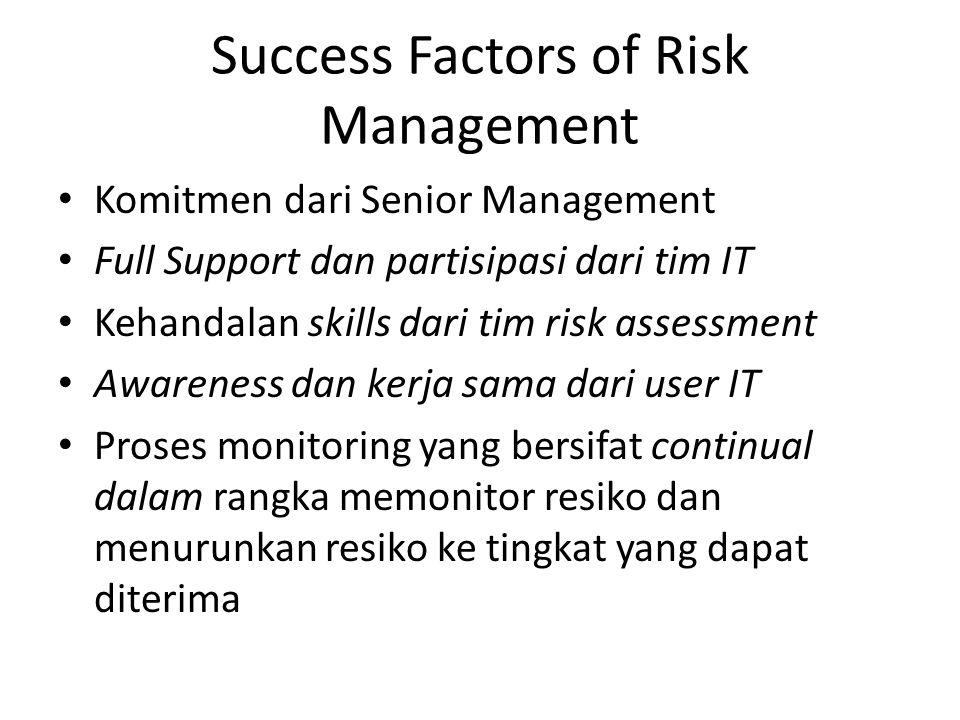 Success Factors of Risk Management Komitmen dari Senior Management Full Support dan partisipasi dari tim IT Kehandalan skills dari tim risk assessment