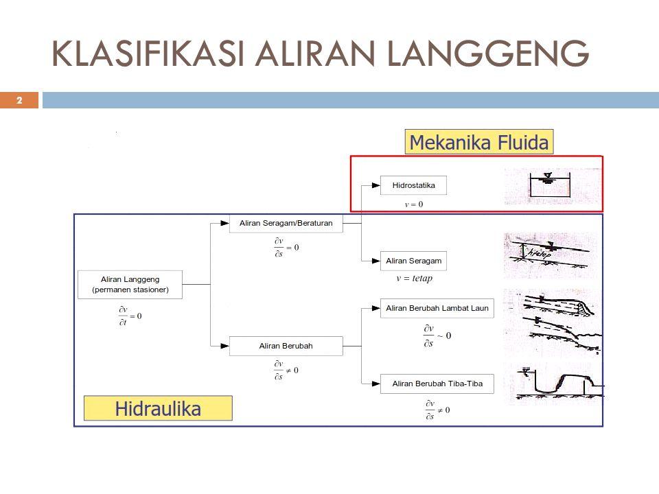 KLASIFIKASI ALIRAN LANGGENG 2