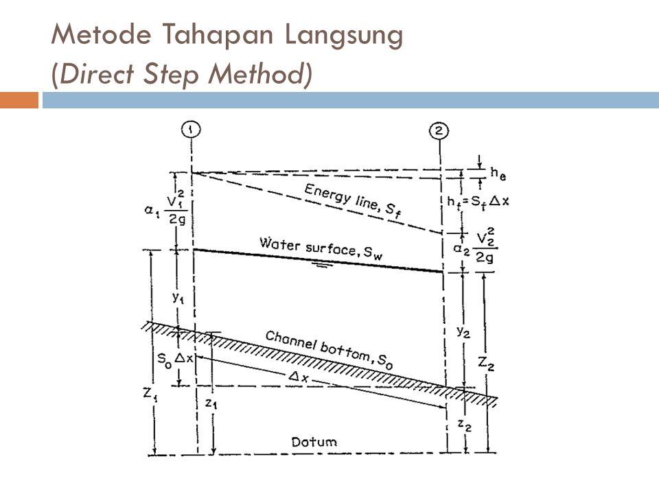 Metode Tahapan Langsung (Direct Step Method)