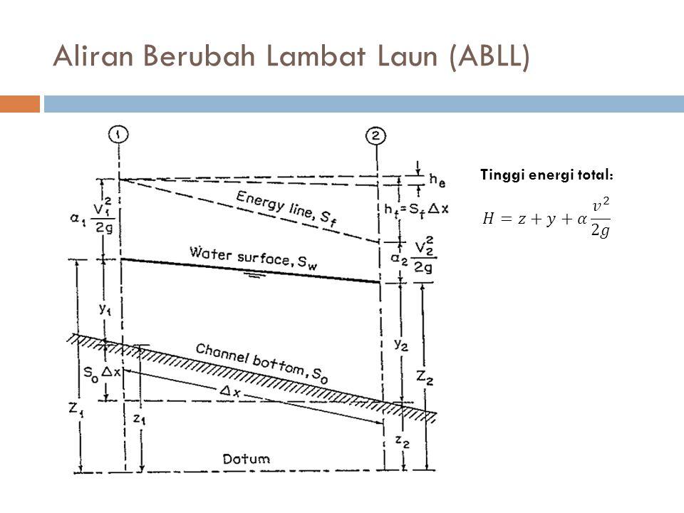 Aliran Berubah Lambat Laun (ABLL) Tinggi energi total:
