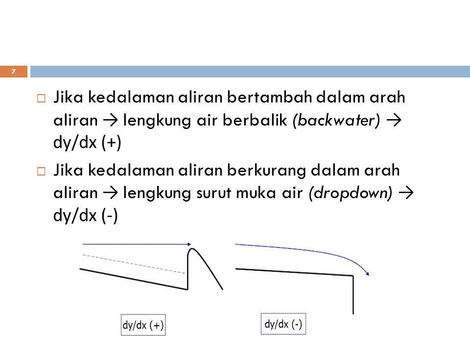 7  Jika kedalaman aliran bertambah dalam arah aliran → lengkung air berbalik (backwater) → dy/dx (+)  Jika kedalaman aliran berkurang dalam arah ali