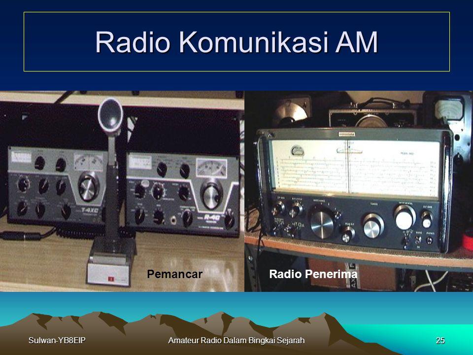 Sulwan-YB8EIPAmateur Radio Dalam Bingkai Sejarah 24 AM Transmitter Block Diagram