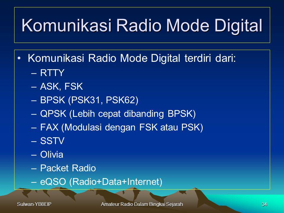 Sulwan-YB8EIPAmateur Radio Dalam Bingkai Sejarah33 Komunikasi Radio Digital