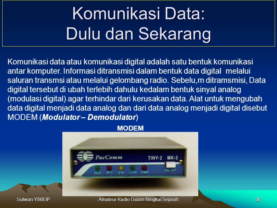 Sulwan-YB8EIPAmateur Radio Dalam Bingkai Sejarah35 Komunikasi Radio Mode Digital RTTY ( Radio TeleType) Data dikirim dalam bentuk kode tertentu dan di