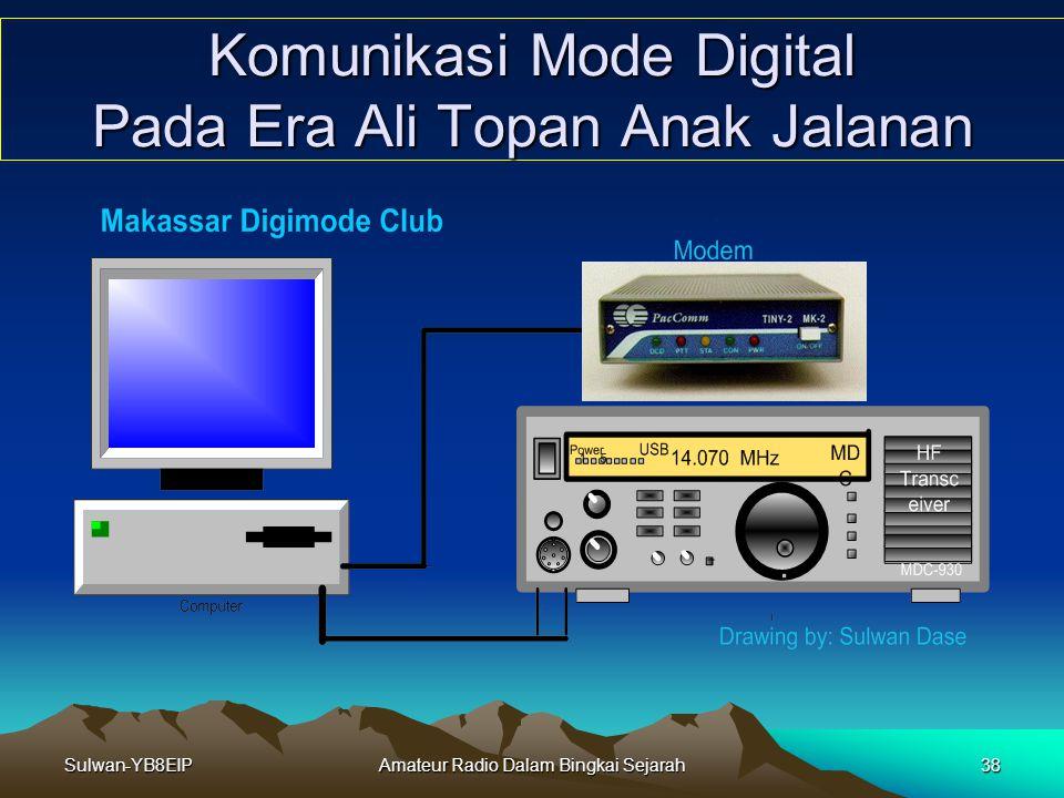 Sulwan-YB8EIPAmateur Radio Dalam Bingkai Sejarah37 Encoder Jaman Perang Untuk komunikasi Data ENIGMA Digimode Jaman Perang Dunia II
