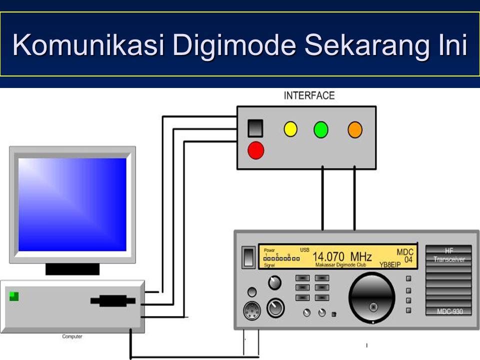 Sulwan-YB8EIPAmateur Radio Dalam Bingkai Sejarah40 Komunikasi Digimode Sekarang Ini Modem Interface + Soundcard + Software Dulu Sekarang Interface
