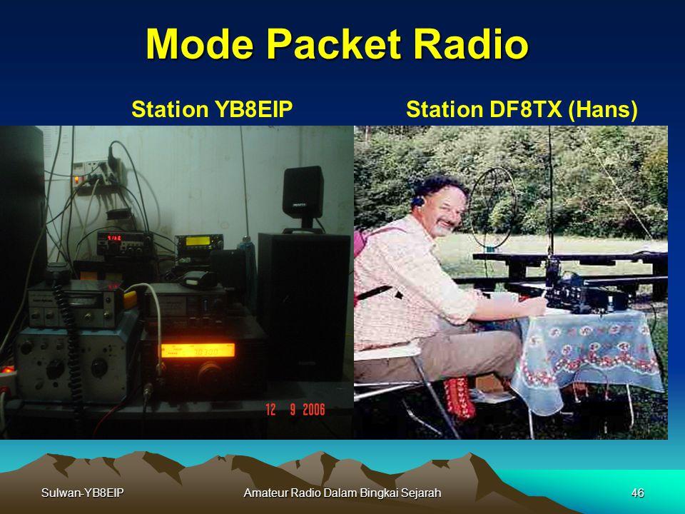 Sulwan-YB8EIPAmateur Radio Dalam Bingkai Sejarah45 Mode Packet Radio Jerman Utara Makassar HFVHF YB8EIP