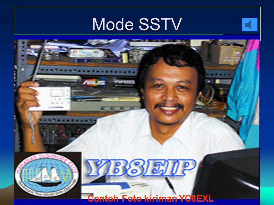 Sulwan-YB8EIPAmateur Radio Dalam Bingkai Sejarah47 Teknologi Jaringan Komputer Tanpa Kabel