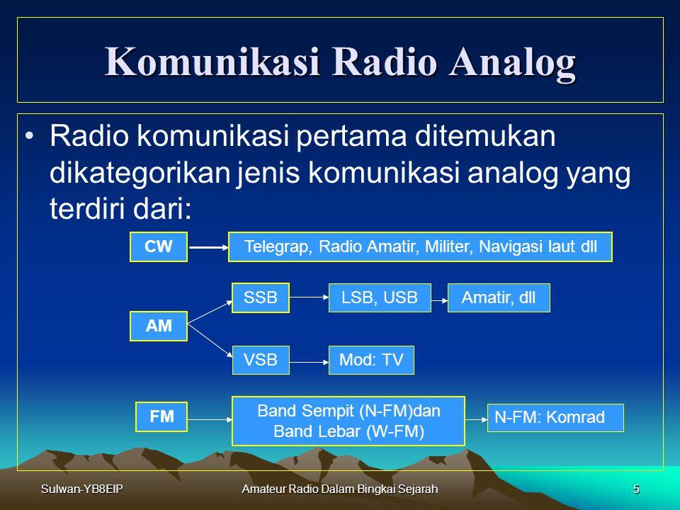 Sulwan-YB8EIP Amateur Radio Dalam Bingkai Sejarah4 Guglielmo Marconi Penemu radio dan Amateur Radio Pertaman di Dunia
