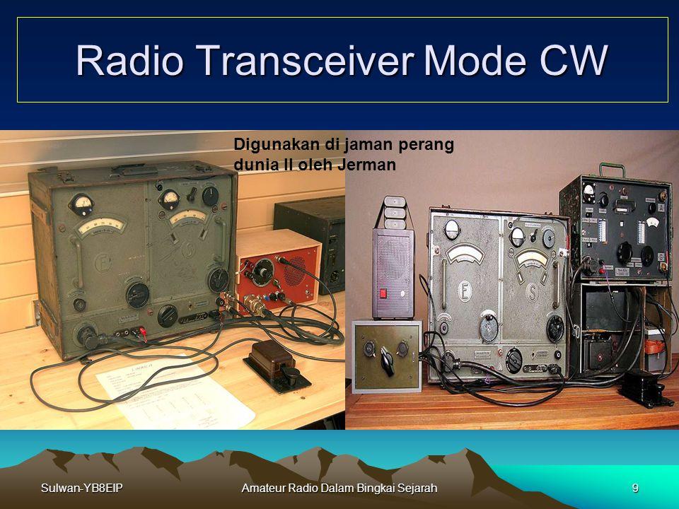 Sulwan-YB8EIPAmateur Radio Dalam Bingkai Sejarah8 Tragedi Titanic dan CW