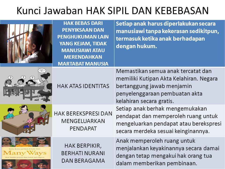 Kunci Jawaban HAK SIPIL DAN KEBEBASAN HAK BEBAS DARI PENYIKSAAN DAN PENGHUKUMAN LAIN YANG KEJAM, TIDAK MANUSIAWI ATAU MERENDAHKAN MARTABAT MANUSIA Setiap anak harus diperlakukan secara manusiawi tanpa kekerasan sedikitpun, termasuk ketika anak berhadapan dengan hukum.