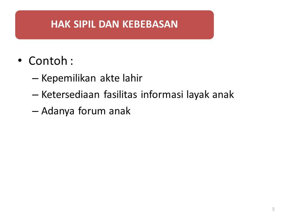 Contoh : – Kepemilikan akte lahir – Ketersediaan fasilitas informasi layak anak – Adanya forum anak 5 HAK SIPIL DAN KEBEBASAN