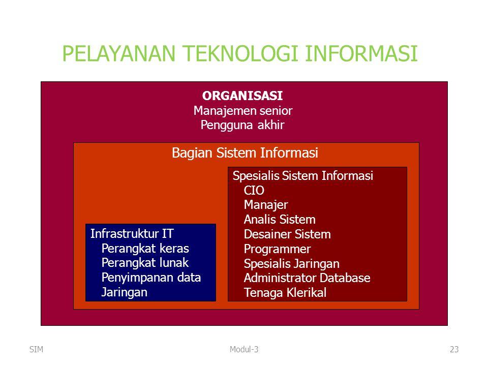 PELAYANAN TEKNOLOGI INFORMASI Spesialis Sistem Informasi CIO Manajer Analis Sistem Desainer Sistem Programmer Spesialis Jaringan Administrator Databas