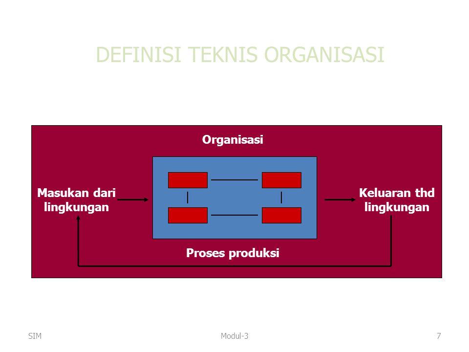 Masukan dari lingkungan Keluaran thd lingkungan Organisasi Proses produksi DEFINISI TEKNIS ORGANISASI SIMModul-37