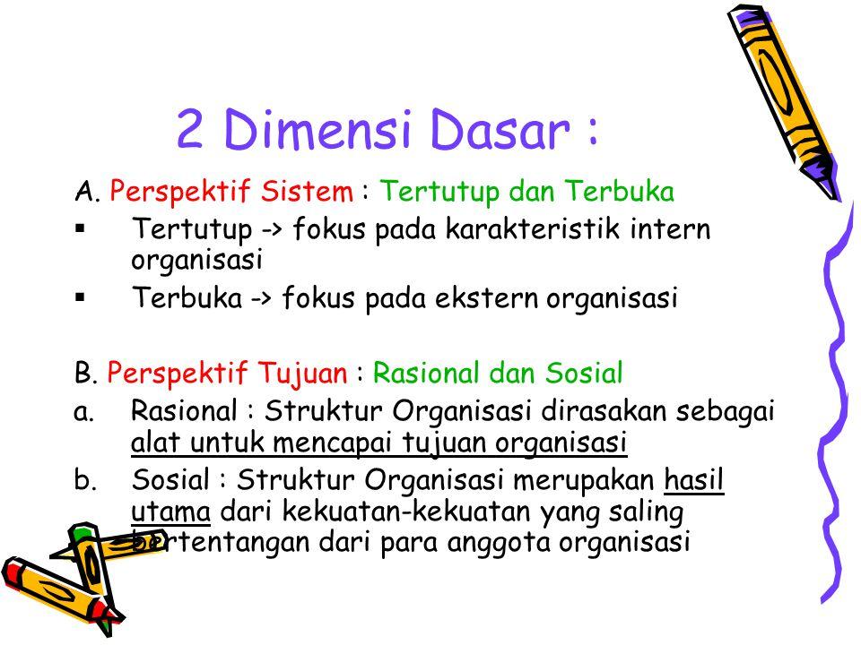 2 Dimensi Dasar : A. Perspektif Sistem : Tertutup dan Terbuka  Tertutup -> fokus pada karakteristik intern organisasi  Terbuka -> fokus pada ekstern