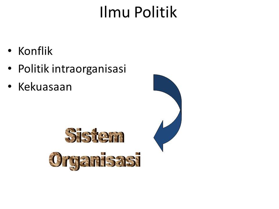 Ilmu Politik Konflik Politik intraorganisasi Kekuasaan